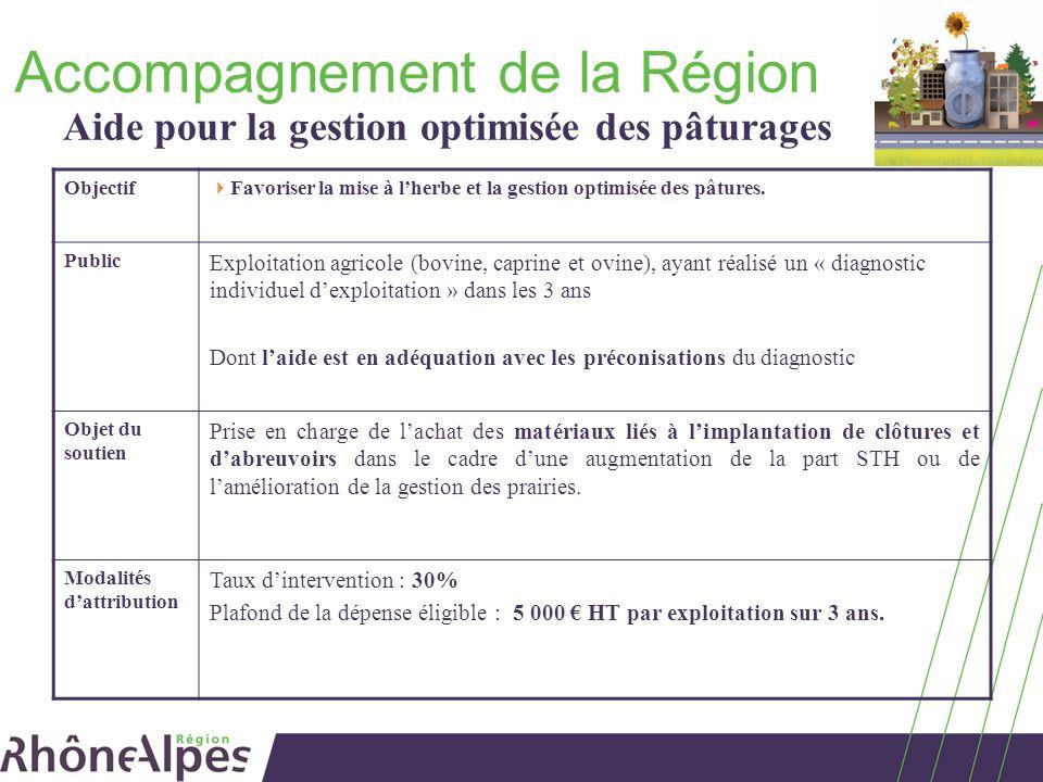 Accompagnement de la Région Aide pour la gestion optimisée des pâturages Objectif Favoriser la mise à lherbe et la gestion optimisée des pâtures. Publ