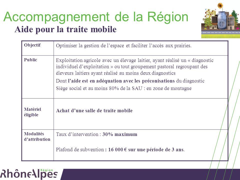 Accompagnement de la Région Aide pour la traite mobile Objectif Optimiser la gestion de lespace et faciliter laccès aux prairies. Public Exploitation