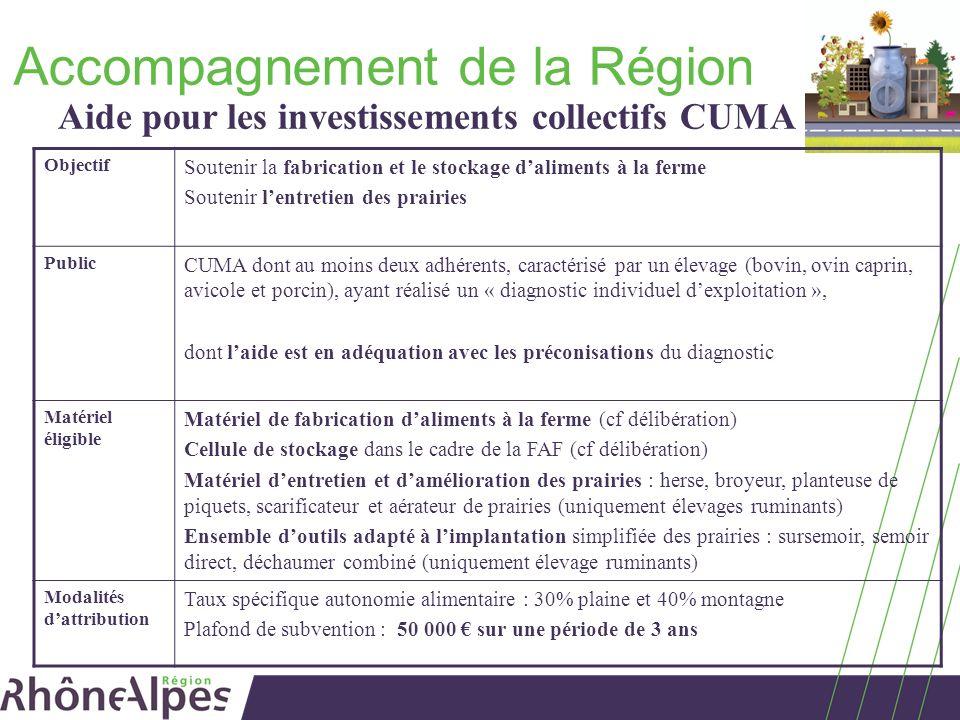 Accompagnement de la Région Aide pour les investissements collectifs CUMA Objectif Soutenir la fabrication et le stockage daliments à la ferme Souteni