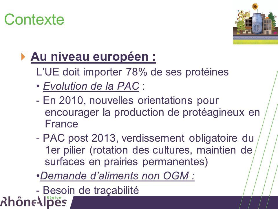 Contexte Au niveau européen : LUE doit importer 78% de ses protéines Evolution de la PAC : - En 2010, nouvelles orientations pour encourager la produc
