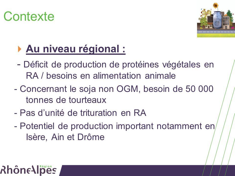 Contexte Au niveau régional : - Déficit de production de protéines végétales en RA / besoins en alimentation animale - Concernant le soja non OGM, besoin de 50 000 tonnes de tourteaux - Pas dunité de trituration en RA - Potentiel de production important notamment en Isère, Ain et Drôme