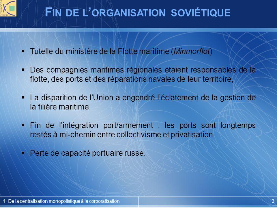 F IN DE L ORGANISATION SOVIÉTIQUE 1.