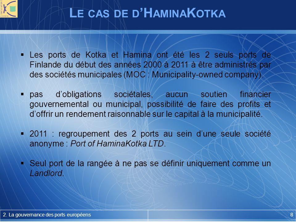 L E CAS DE D H AMINA K OTKA 2.