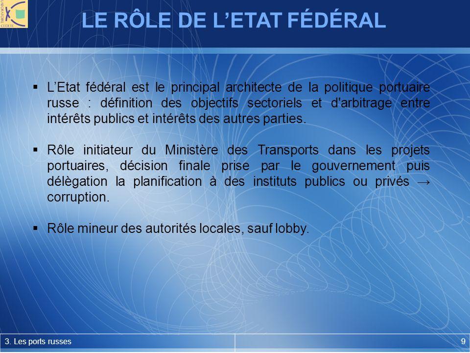 LE RÔLE DE LETAT FÉDÉRAL 3.