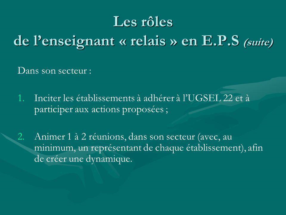 Les rôles de lenseignant « relais » en E.P.S (suite) Dans son secteur : 1.
