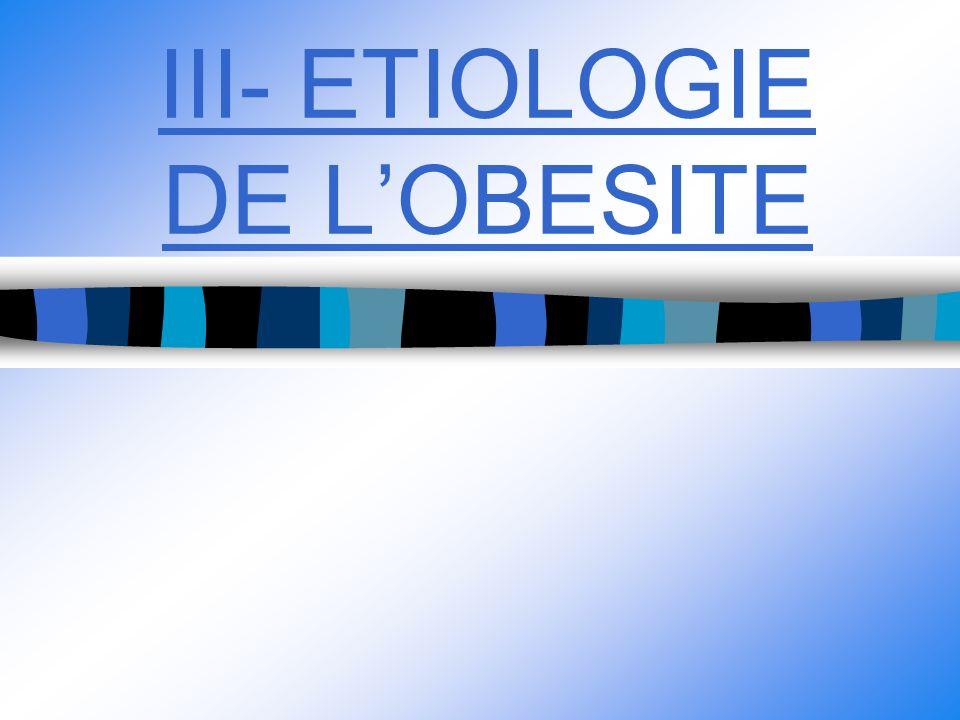 III- ETIOLOGIE DE LOBESITE
