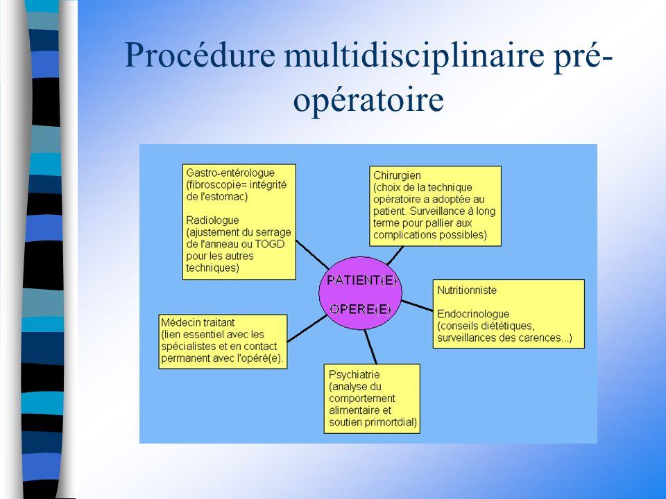 Procédure multidisciplinaire pré- opératoire