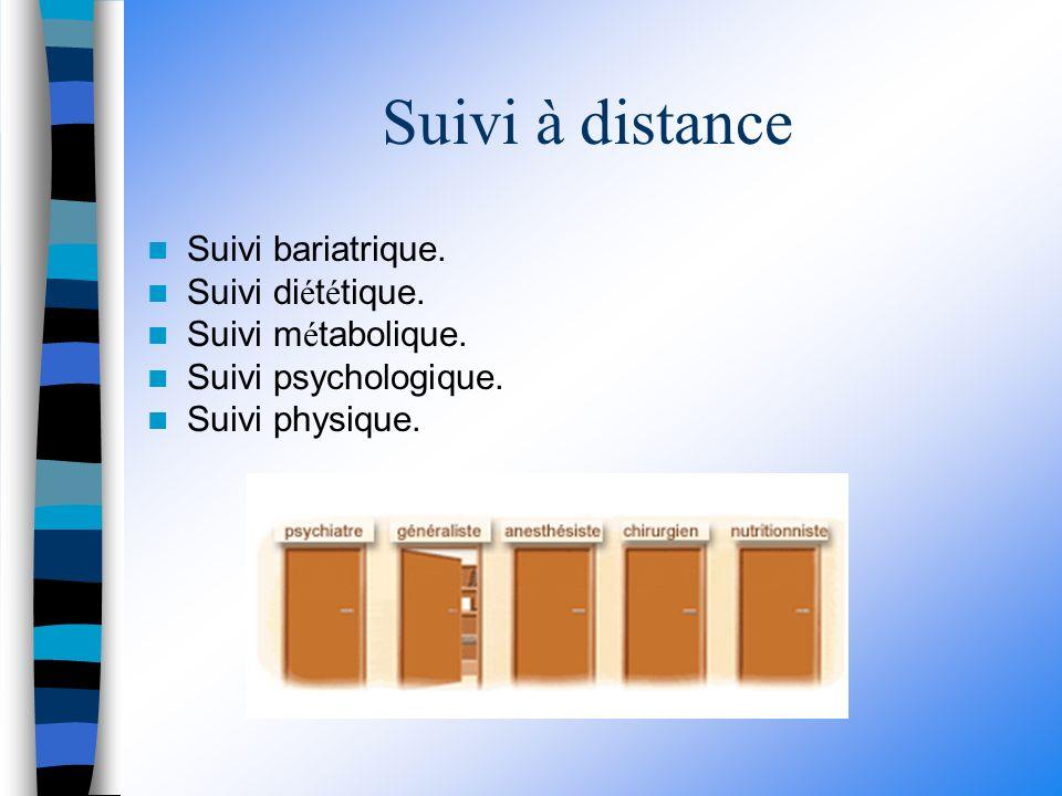 Suivi à distance Suivi bariatrique. Suivi di é t é tique.
