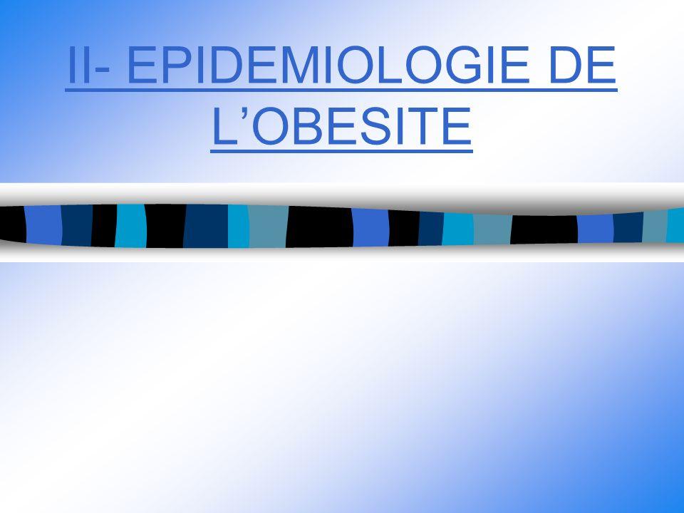II- EPIDEMIOLOGIE DE LOBESITE