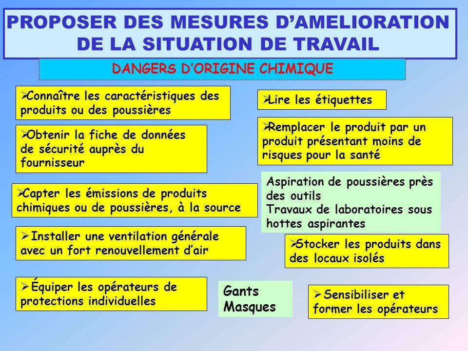 PROPOSER DES MESURES DAMELIORATION DE LA SITUATION DE TRAVAIL DANGERS DORIGINE CHIMIQUE Connaître les caractéristiques des produits ou des poussières
