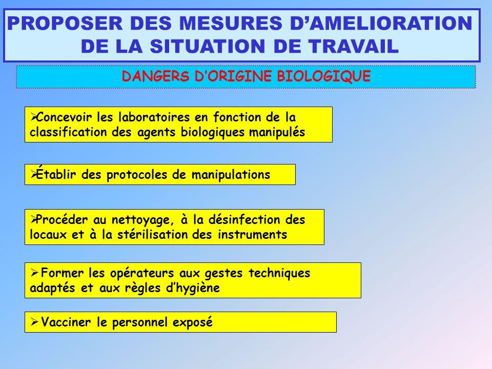 PROPOSER DES MESURES DAMELIORATION DE LA SITUATION DE TRAVAIL DANGERS DORIGINE BIOLOGIQUE Concevoir les laboratoires en fonction de la classification