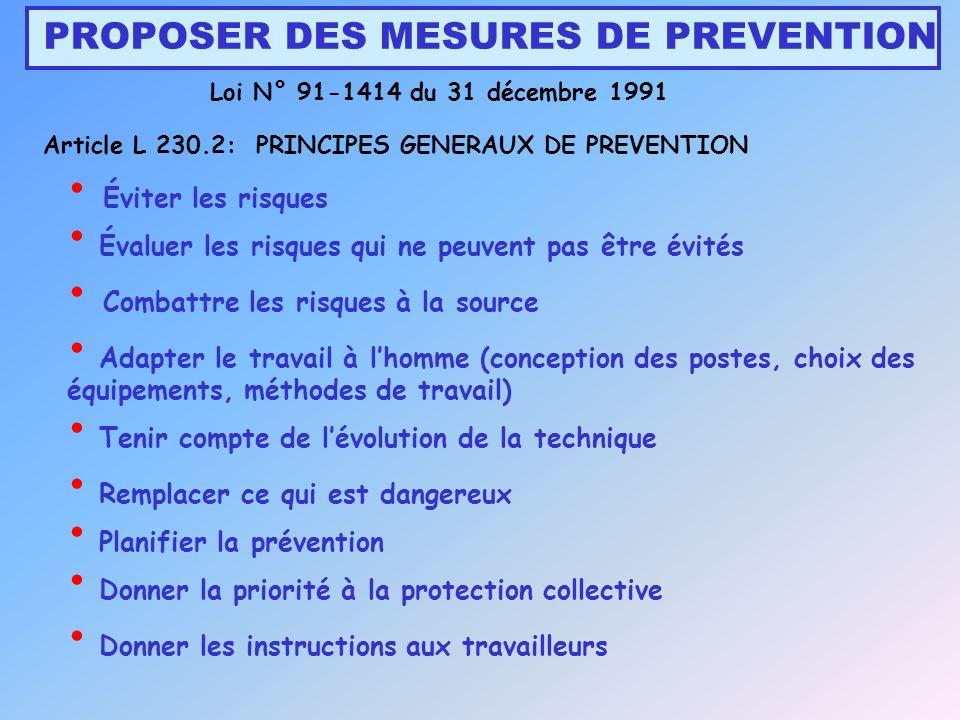 PROPOSER DES MESURES DE PREVENTION Éviter les risques Loi N° 91-1414 du 31 décembre 1991 Article L 230.2: PRINCIPES GENERAUX DE PREVENTION Combattre l