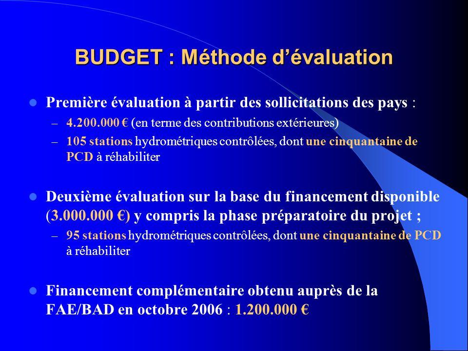 BUDGET : Méthode dévaluation Première évaluation à partir des sollicitations des pays : – 4.200.000 (en terme des contributions extérieures) – 105 stations hydrométriques contrôlées, dont une cinquantaine de PCD à réhabiliter Deuxième évaluation sur la base du financement disponible (3.000.000 ) y compris la phase préparatoire du projet ; – 95 stations hydrométriques contrôlées, dont une cinquantaine de PCD à réhabiliter Financement complémentaire obtenu auprès de la FAE/BAD en octobre 2006 : 1.200.000