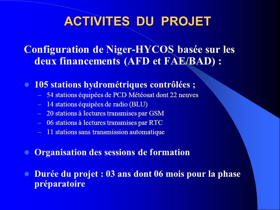 ACTIVITES DU PROJET Configuration de Niger-HYCOS basée sur les deux financements (AFD et FAE/BAD) : 105 stations hydrométriques contrôlées ; – 54 stations équipées de PCD Météosat dont 22 neuves – 14 stations équipées de radio (BLU) – 20 stations à lectures transmises par GSM – 06 stations à lectures transmises par RTC – 11 stations sans transmission automatique Organisation des sessions de formation Durée du projet : 03 ans dont 06 mois pour la phase préparatoire