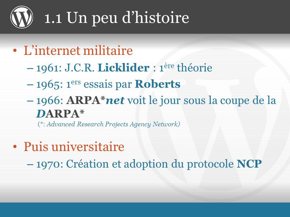 Linternet militaire – 1961: J.C.R.