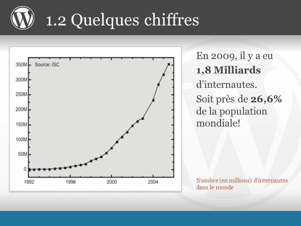Nombre (en millions) dinternautes dans le monde En 2009, il y a eu 1,8 Milliards dinternautes.