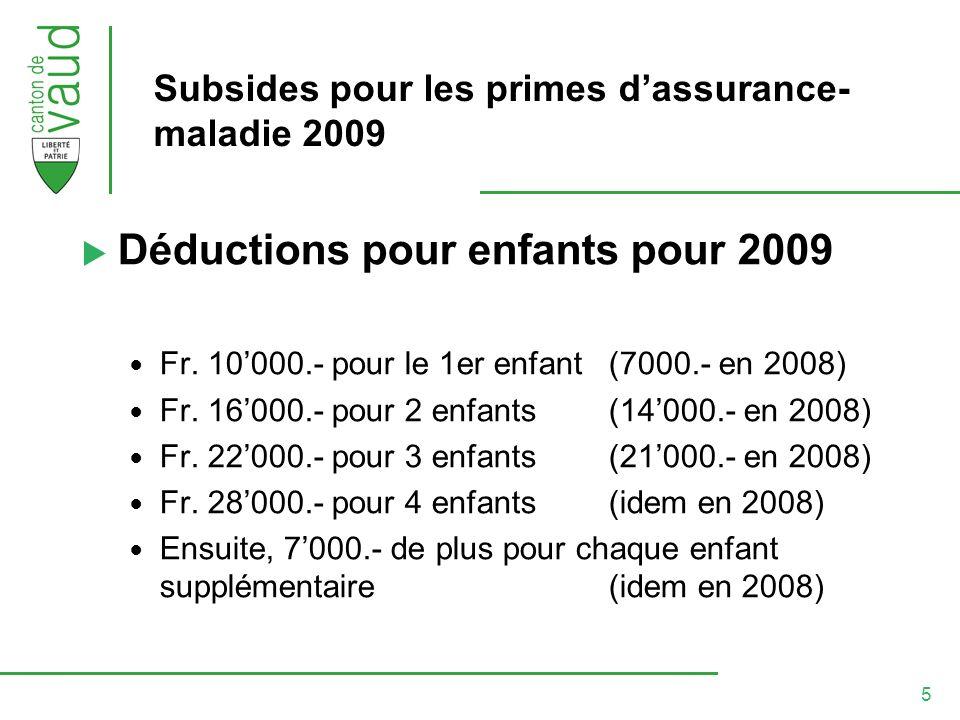 5 Subsides pour les primes dassurance- maladie 2009 Déductions pour enfants pour 2009 Fr.