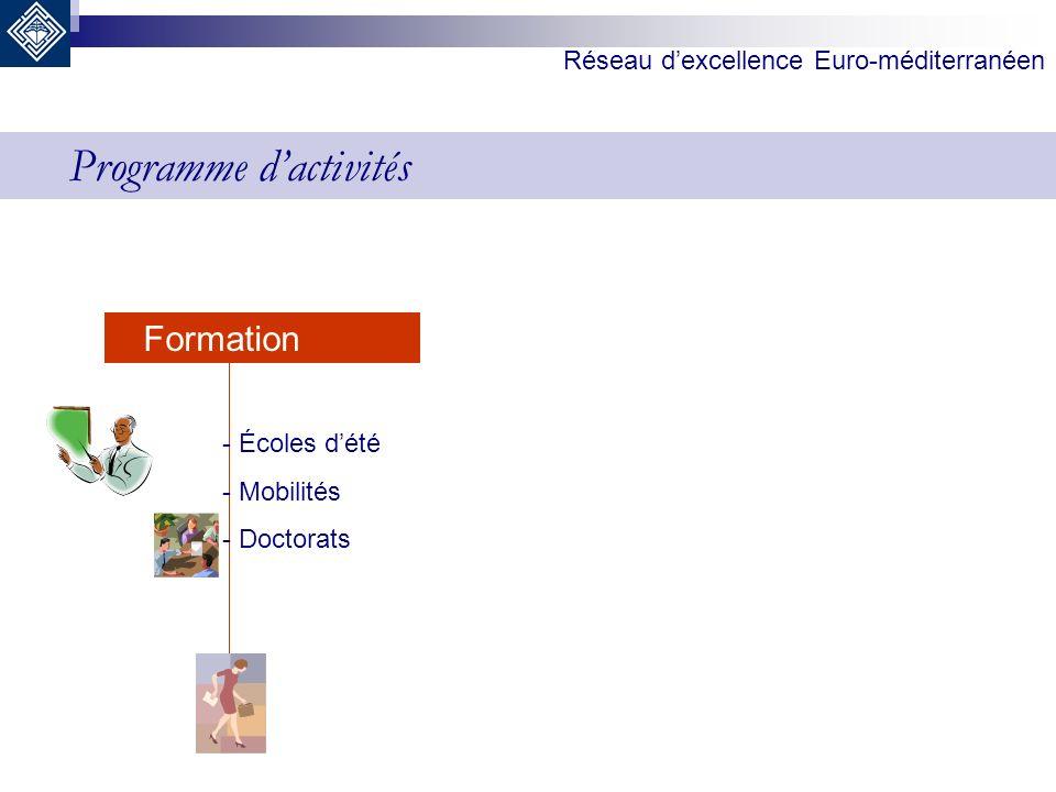 Réseau dexcellence Euro-méditerranéen Formation - Écoles dété - Mobilités - Doctorats Programme dactivités