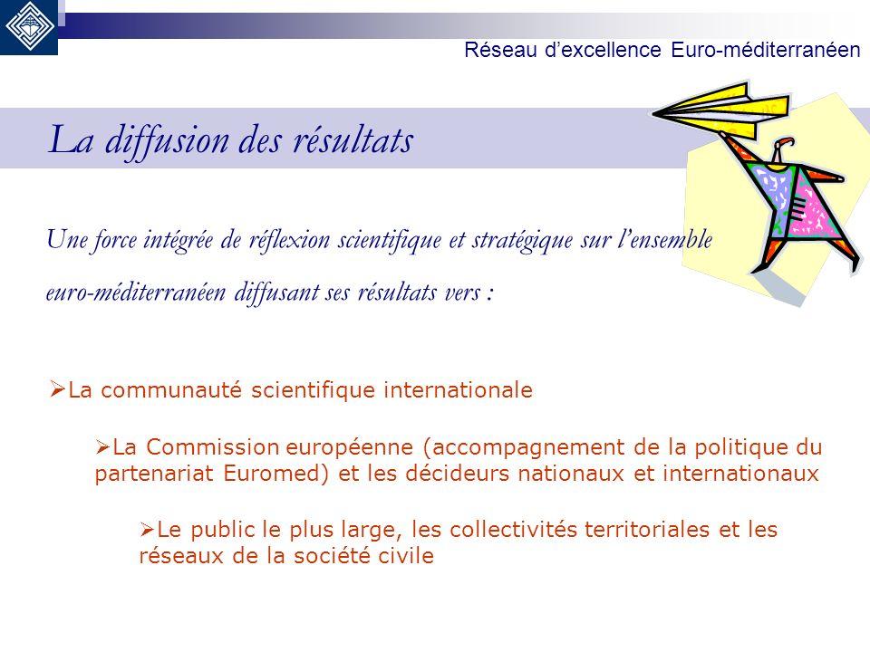 La diffusion des résultats Une force intégrée de réflexion scientifique et stratégique sur lensemble euro-méditerranéen diffusant ses résultats vers :