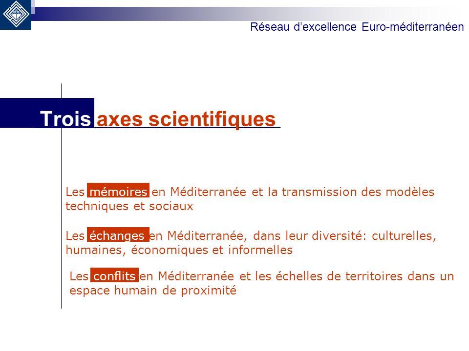 Réseau dexcellence Euro-méditerranéen Les échanges en Méditerranée, dans leur diversité: culturelles, humaines, économiques et informelles Les conflit