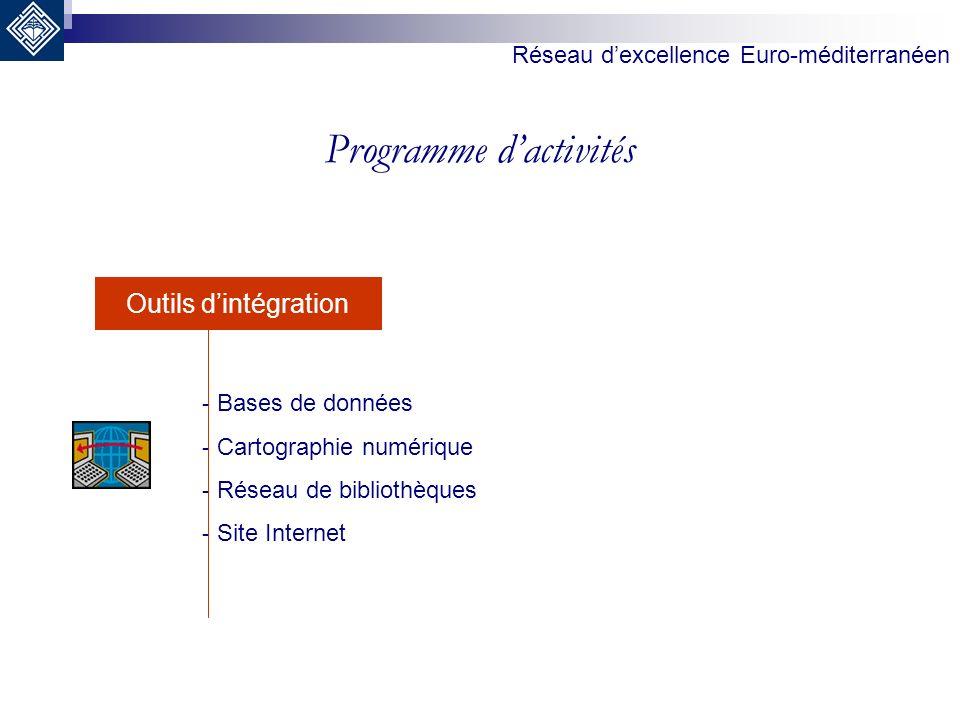 Réseau dexcellence Euro-méditerranéen Outils dintégration Programme dactivités - Bases de données - Cartographie numérique - Réseau de bibliothèques - Site Internet