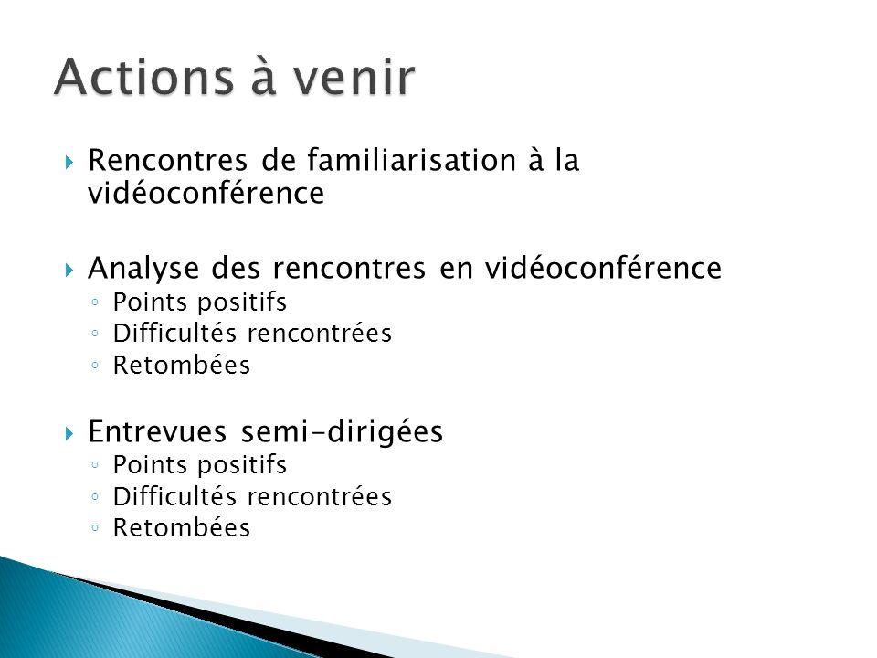 Rencontres de familiarisation à la vidéoconférence Analyse des rencontres en vidéoconférence Points positifs Difficultés rencontrées Retombées Entrevues semi-dirigées Points positifs Difficultés rencontrées Retombées
