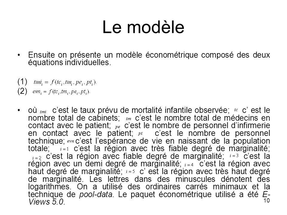10 Le modèle Ensuite on présente un modèle économétrique composé des deux équations individuelles.
