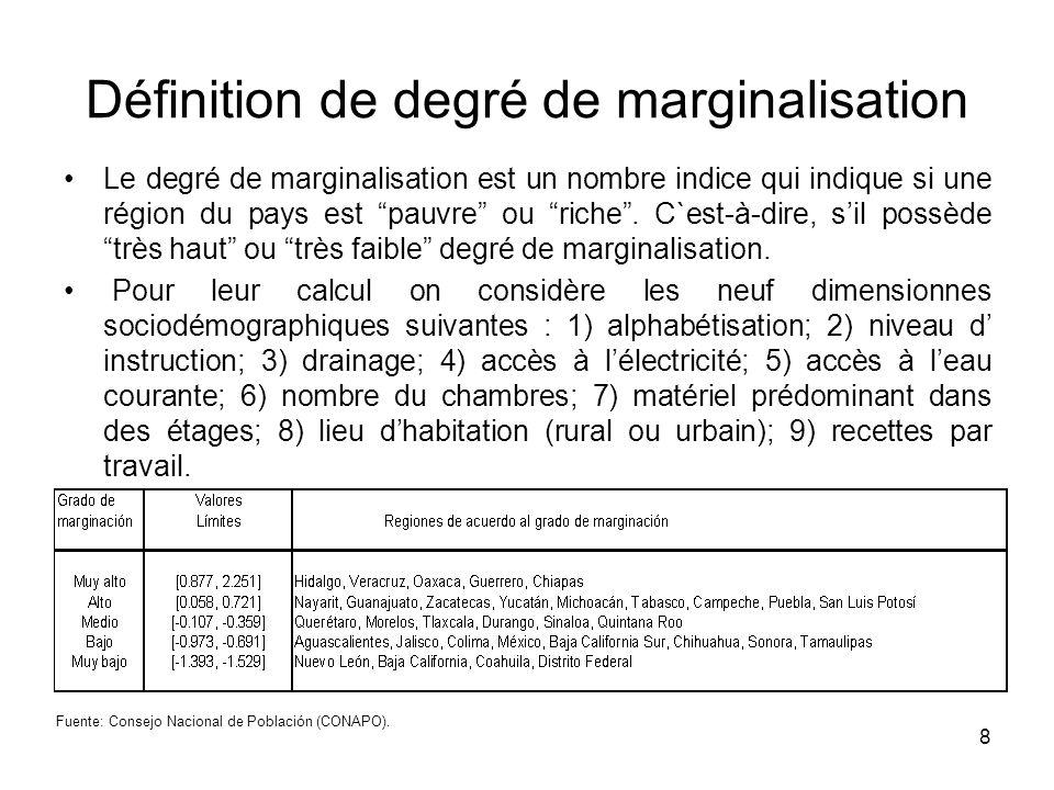 8 Définition de degré de marginalisation Le degré de marginalisation est un nombre indice qui indique si une région du pays est pauvre ou riche.