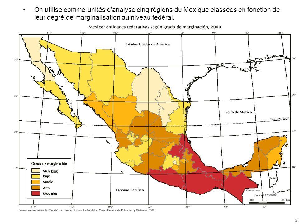 9 On utilise comme unités d analyse cinq régions du Mexique classées en fonction de leur degré de marginalisation au niveau fédéral.