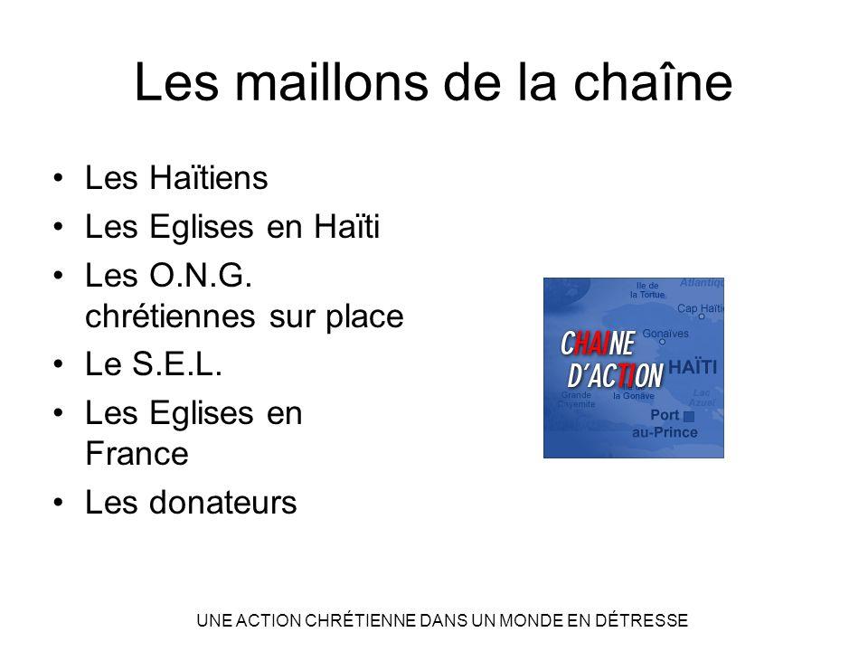 Les Haïtiens Les Eglises en Haïti Les O.N.G. chrétiennes sur place Le S.E.L.