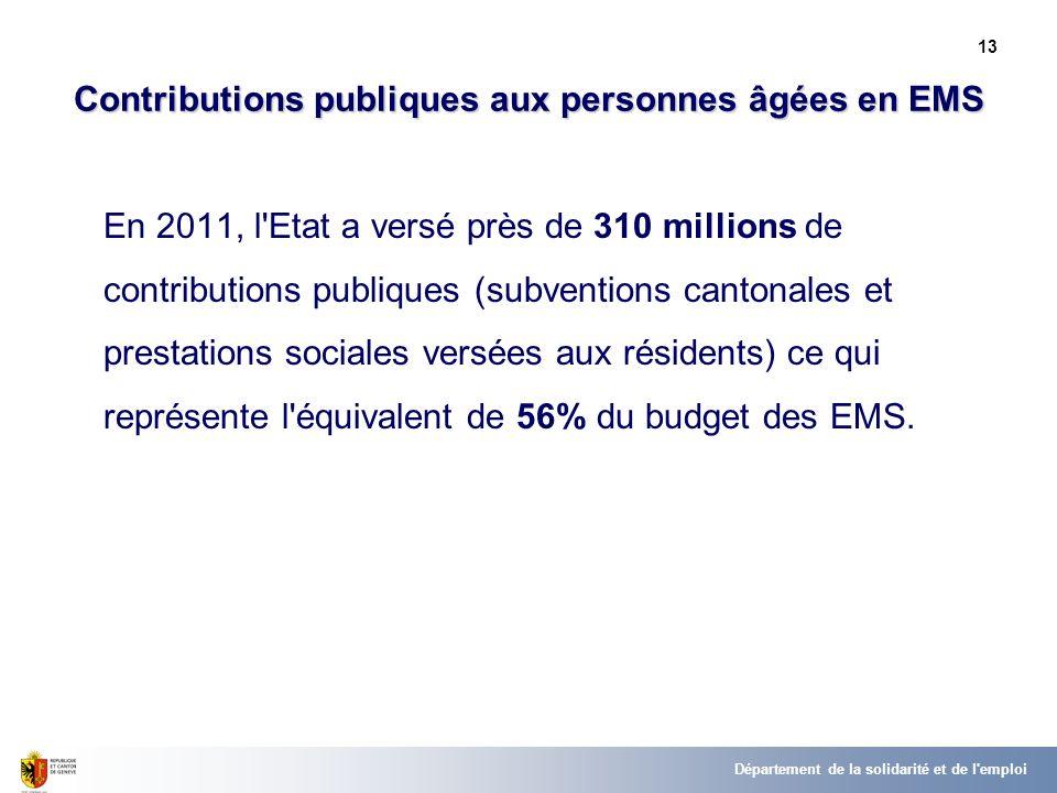 13 Contributions publiques aux personnes âgées en EMS En 2011, l Etat a versé près de 310 millions de contributions publiques (subventions cantonales et prestations sociales versées aux résidents) ce qui représente l équivalent de 56% du budget des EMS.