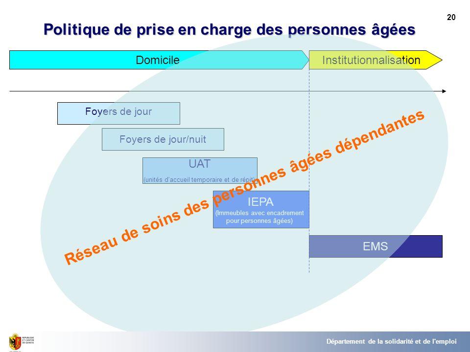 Politique de prise en charge des personnes âgées EMS UAT (unités d'accueil temporaire et de répit) IEPA (Immeubles avec encadrement pour personnes âgé