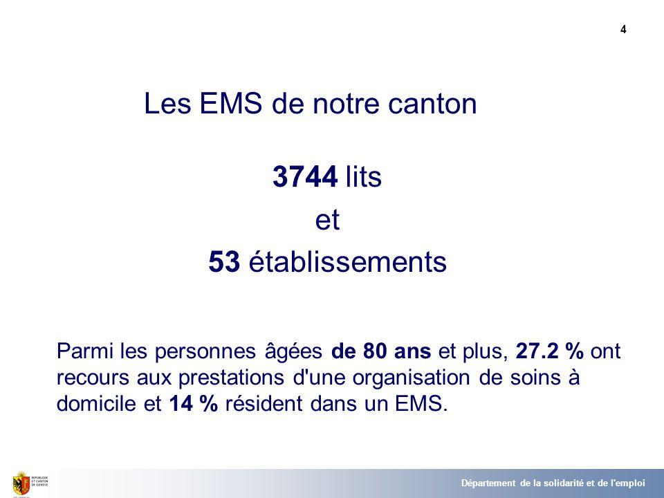 4 3744 lits et 53 établissements Département de la solidarité et de l emploi Les EMS de notre canton Parmi les personnes âgées de 80 ans et plus, 27.2 % ont recours aux prestations d une organisation de soins à domicile et 14 % résident dans un EMS.