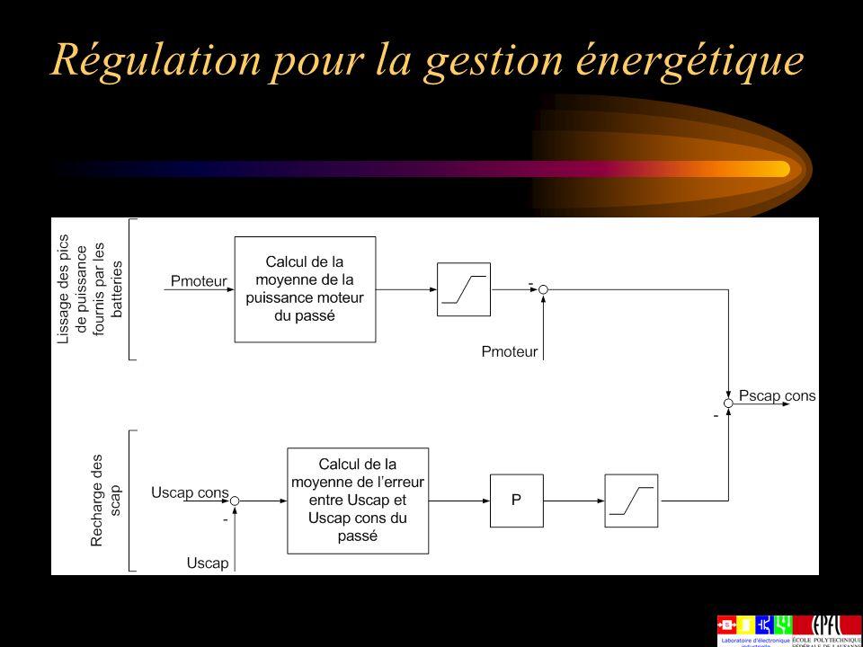 Régulation pour la gestion énergétique