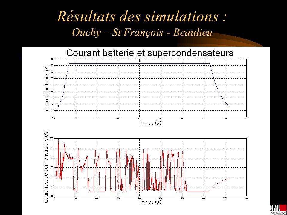 Résultats des simulations : Ouchy – St François - Beaulieu
