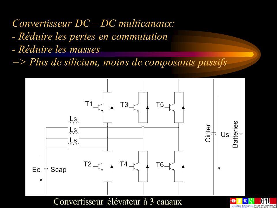 Convertisseur DC – DC multicanaux: - Réduire les pertes en commutation - Réduire les masses => Plus de silicium, moins de composants passifs Convertis