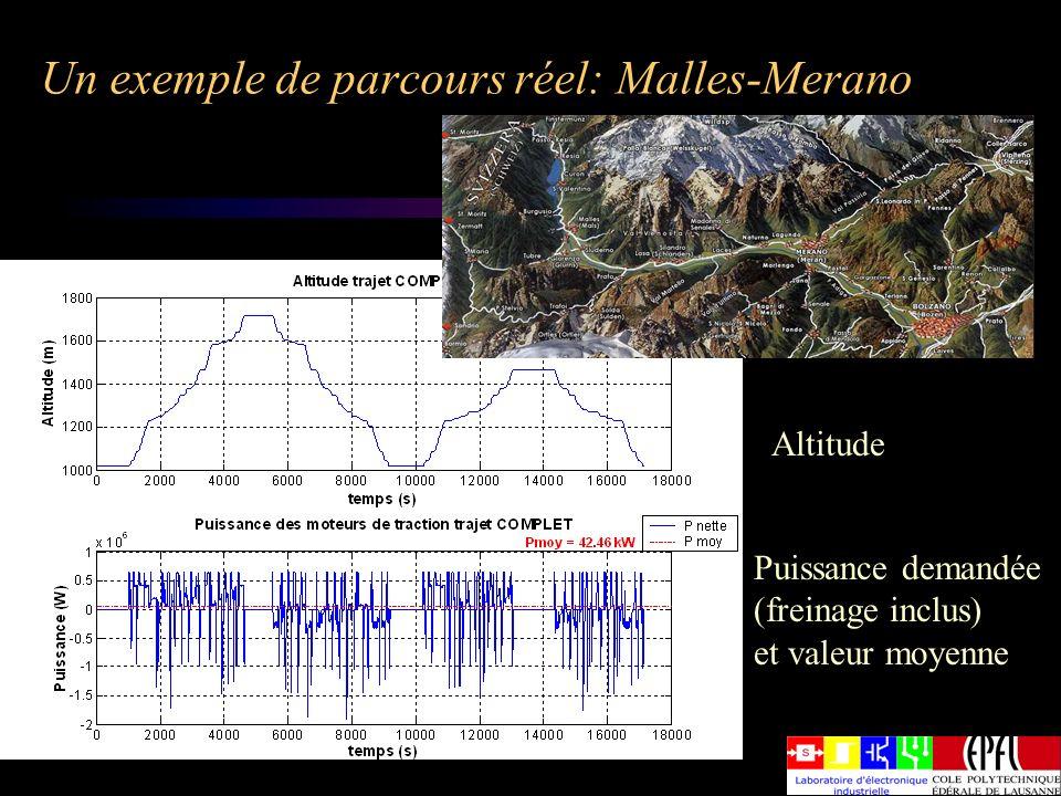 Un exemple de parcours réel: Malles-Merano Altitude Puissance demandée (freinage inclus) et valeur moyenne