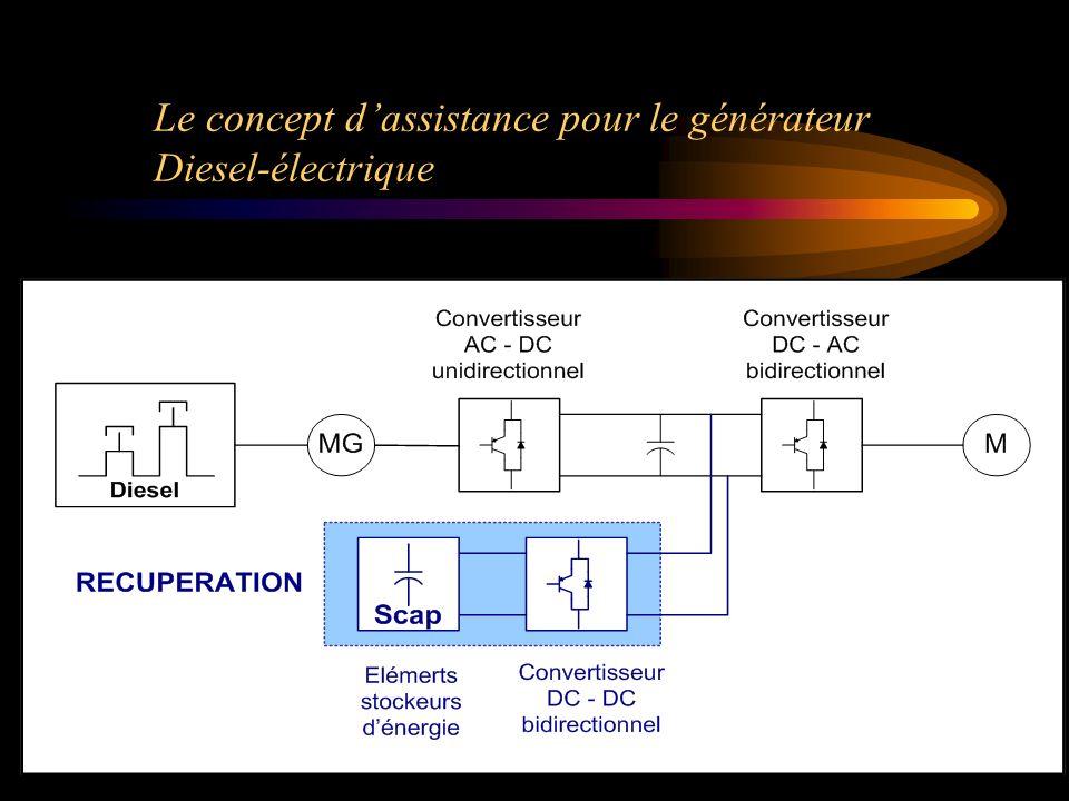Le concept dassistance pour le générateur Diesel-électrique