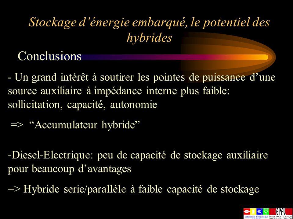 Stockage dénergie embarqué, le potentiel des hybrides - Un grand intérêt à soutirer les pointes de puissance dune source auxiliaire à impédance intern