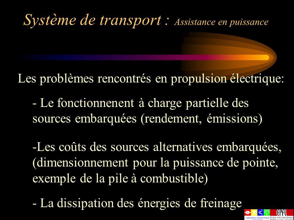 Système de transport : Assistance en puissance Les problèmes rencontrés en propulsion électrique: - Le temps de recharge: => Disponnibilité en puissance du réseau => Capacité en puissance de la batterie