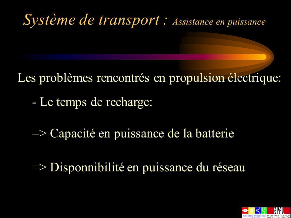Système de transport : Assistance en puissance Les problèmes rencontrés en propulsion électrique: - Le temps de recharge: => Disponnibilité en puissan
