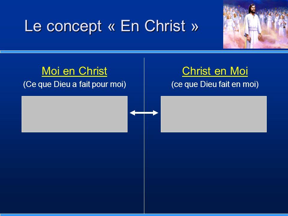 Moi en Christ (Ce que Dieu a fait pour moi) Le concept « En Christ » Christ en Moi (ce que Dieu fait en moi)
