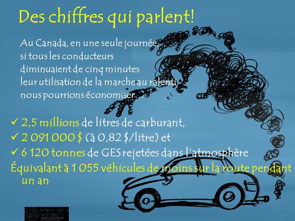 Les faits Le projet « Turn it off » de Toronto démontre que de 35 à 45% des parents laissent tourner le moteur de leur véhicule pendant quils attendent leurs enfants.