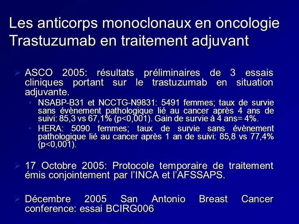 ASCO 2005: résultats préliminaires de 3 essais cliniques portant sur le trastuzumab en situation adjuvante. ASCO 2005: résultats préliminaires de 3 es
