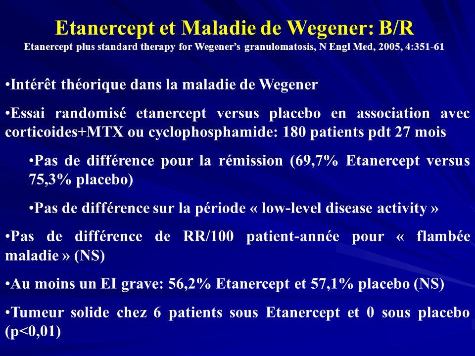 Intérêt théorique dans la maladie de Wegener Essai randomisé etanercept versus placebo en association avec corticoides+MTX ou cyclophosphamide: 180 pa