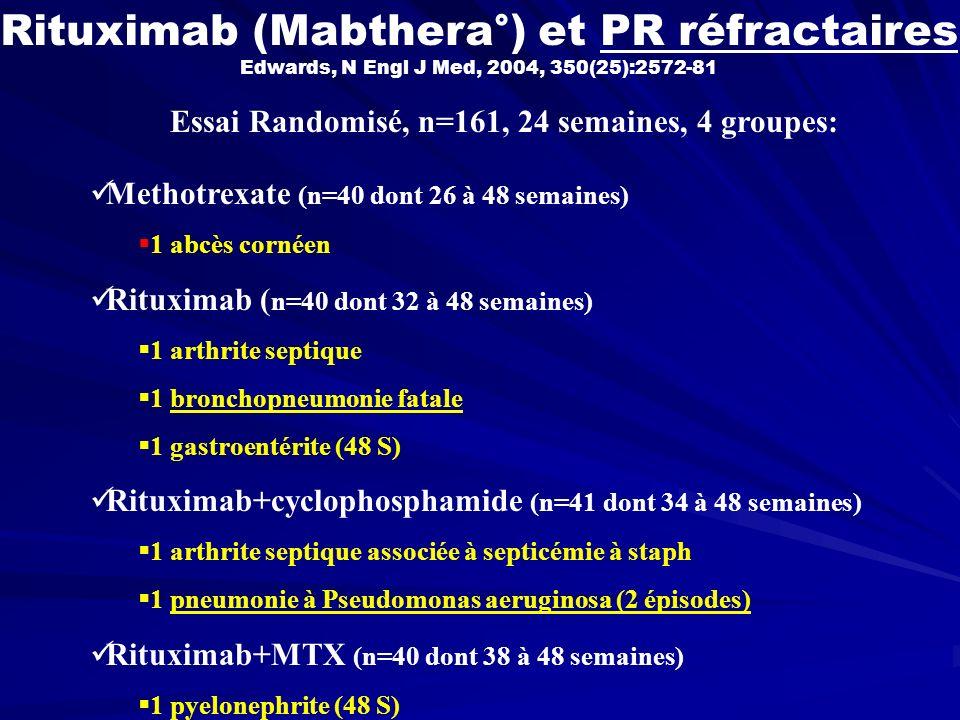 Rituximab (Mabthera°) et PR réfractaires Edwards, N Engl J Med, 2004, 350(25):2572-81 Essai Randomisé, n=161, 24 semaines, 4 groupes: Methotrexate (n=