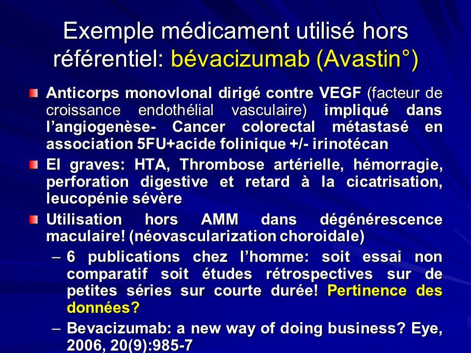 Exemple médicament utilisé hors référentiel: bévacizumab (Avastin°) Anticorps monovlonal dirigé contre VEGF (facteur de croissance endothélial vascula