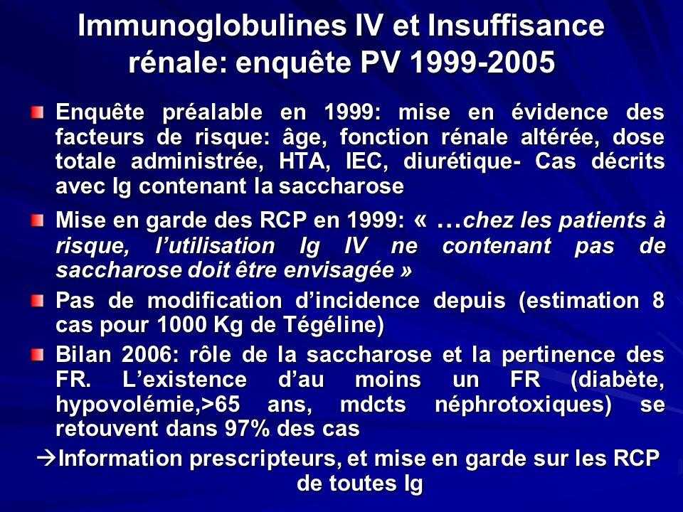 Immunoglobulines IV et Insuffisance rénale: enquête PV 1999-2005 Enquête préalable en 1999: mise en évidence des facteurs de risque: âge, fonction rén