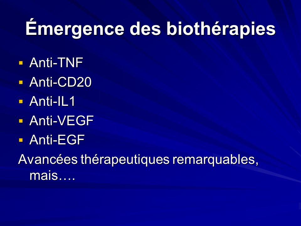 Émergence des biothérapies Anti-TNF Anti-TNF Anti-CD20 Anti-CD20 Anti-IL1 Anti-IL1 Anti-VEGF Anti-VEGF Anti-EGF Anti-EGF Avancées thérapeutiques remar