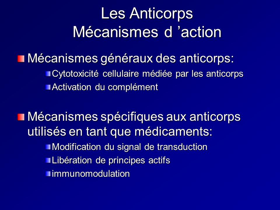 Mécanismes généraux des anticorps: Cytotoxicité cellulaire médiée par les anticorps Activation du complément Mécanismes spécifiques aux anticorps util